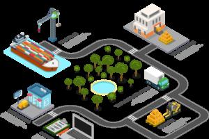 kisspng-warehouse-infographic-logistics-transport-vector-warehouse-system-5a922df5c5e467.5932163015195294618106-300x200